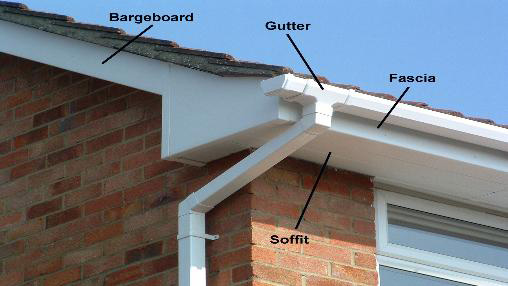 Gutters And Fascias Allaboutcleaningcompany Co Uk